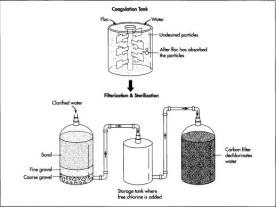 Carbonation.jpg